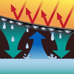 Temperature-Algae-Evaporation-Control2