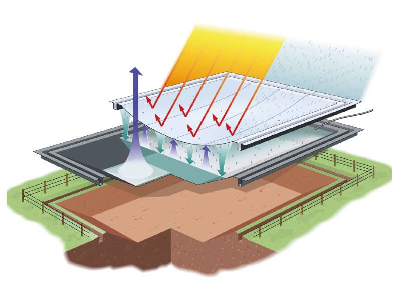How VapourGuard pool covers regulate water temperature and restrict water loss